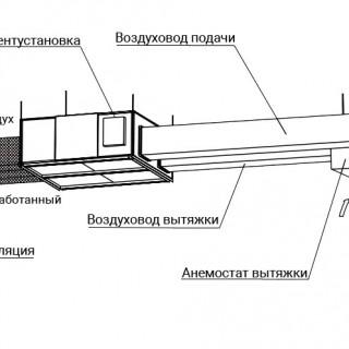 Gree FHBQ-D10-K - приточно-вытяжная установка с рекуператором изображение 4