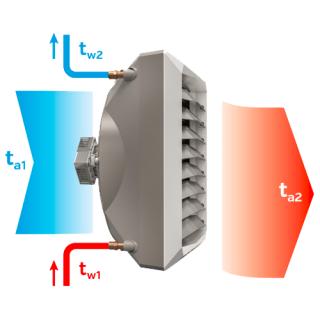 Тепловентилятор водяной VTS Volcano VR 3 AC изображение 4
