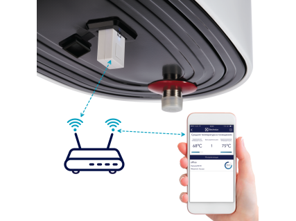 Модуль Smart WiFi ELECTROLUX Air Gate ECH/WF-01 зображення 2